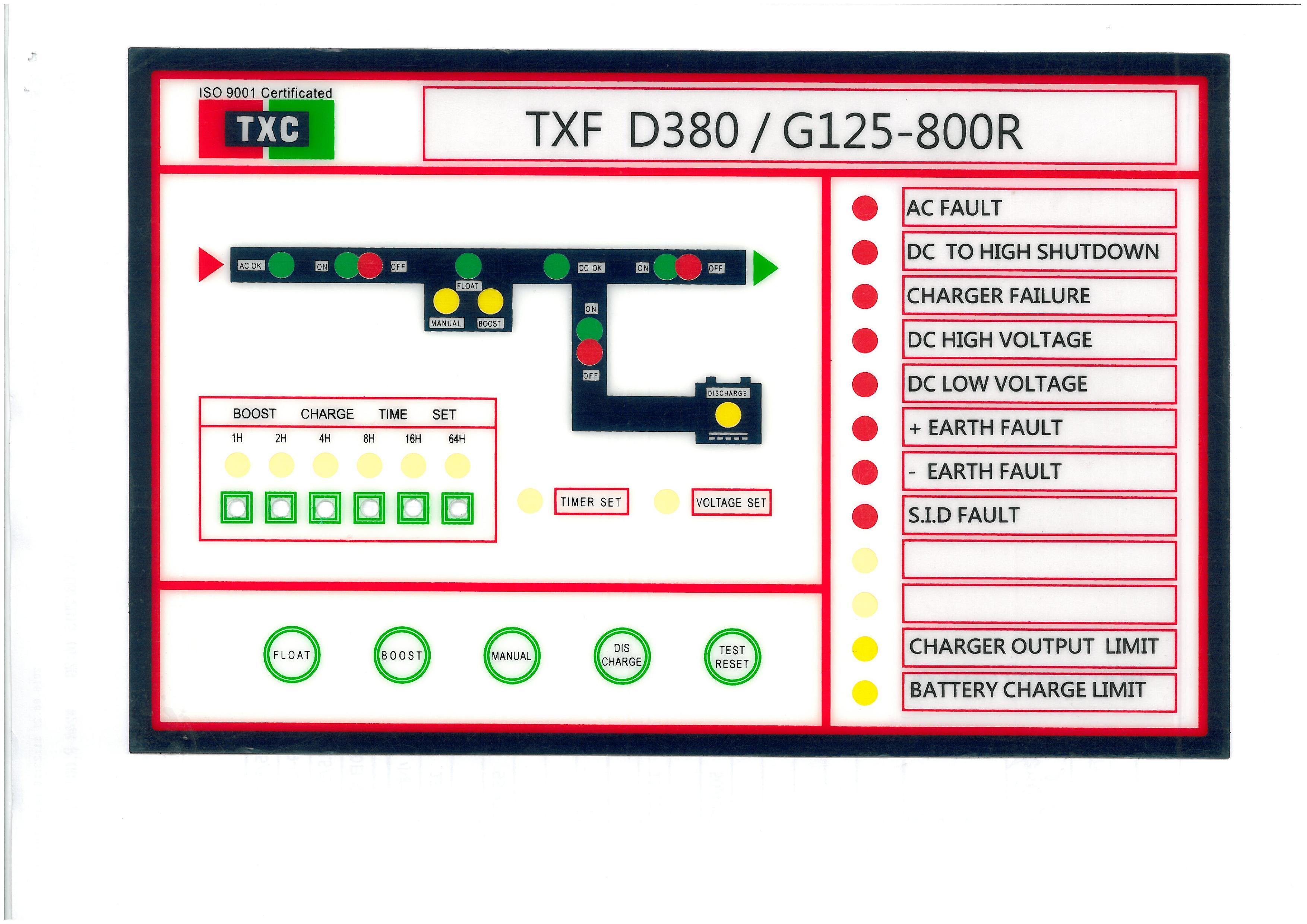 TXC 充電機面板